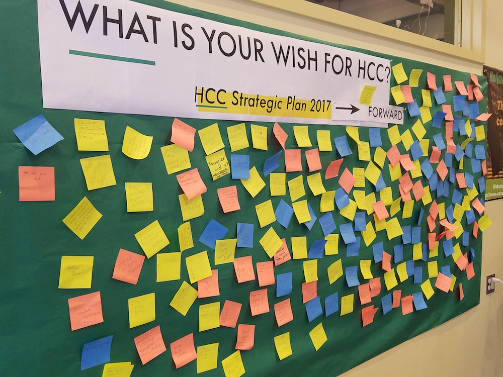 Ideas on post-its written by members of the HCC community